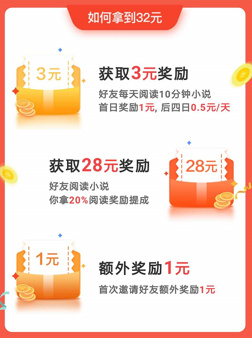 淘小说一天能赚多少钱